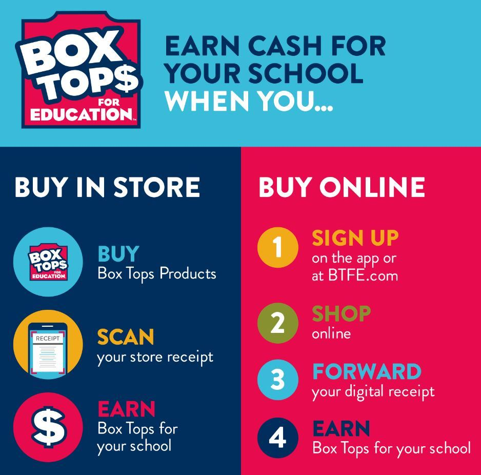 Directions to scan box tops to support the PTO. Buy products in the store. Scan the Reciept. Earn Box tops for the school.